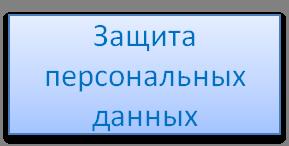 перс данные